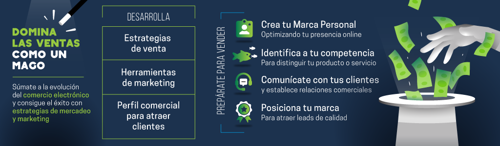 Estrategias de Ventas y Marketing