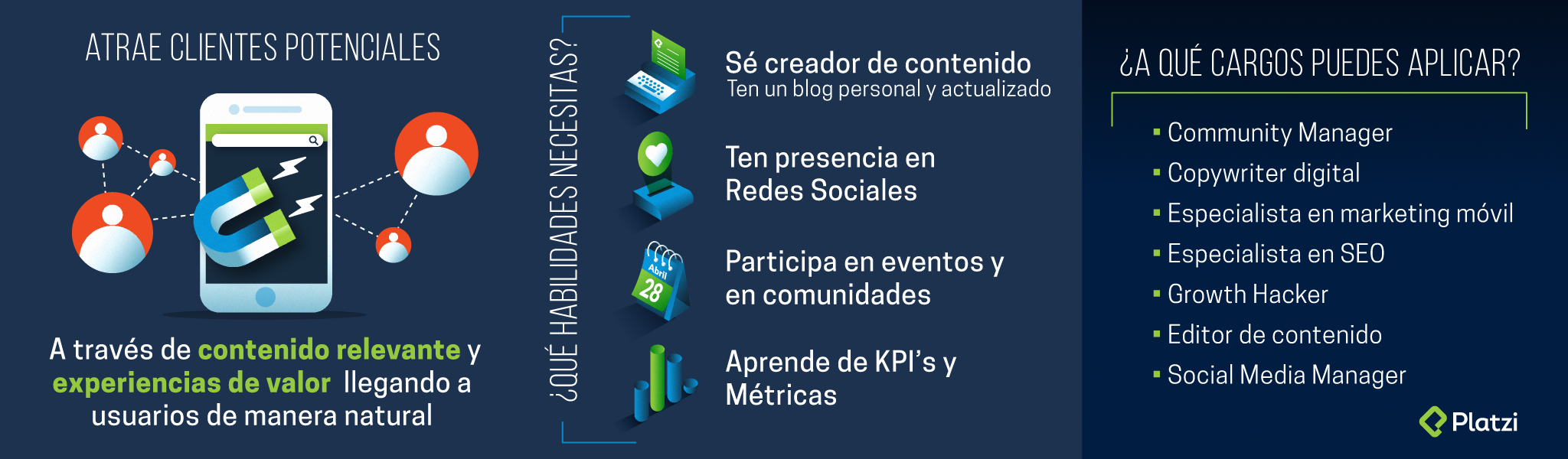 aprende como funciona Inbound Marketing