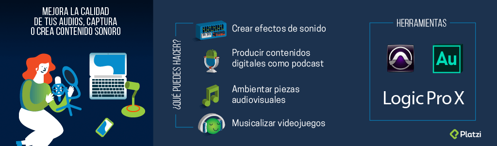 Infografia-Produccion de audio
