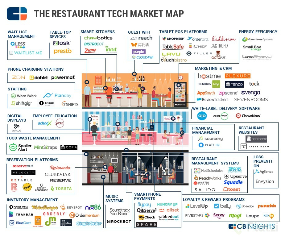 4.28.17-restaurant-tech-map.jpg