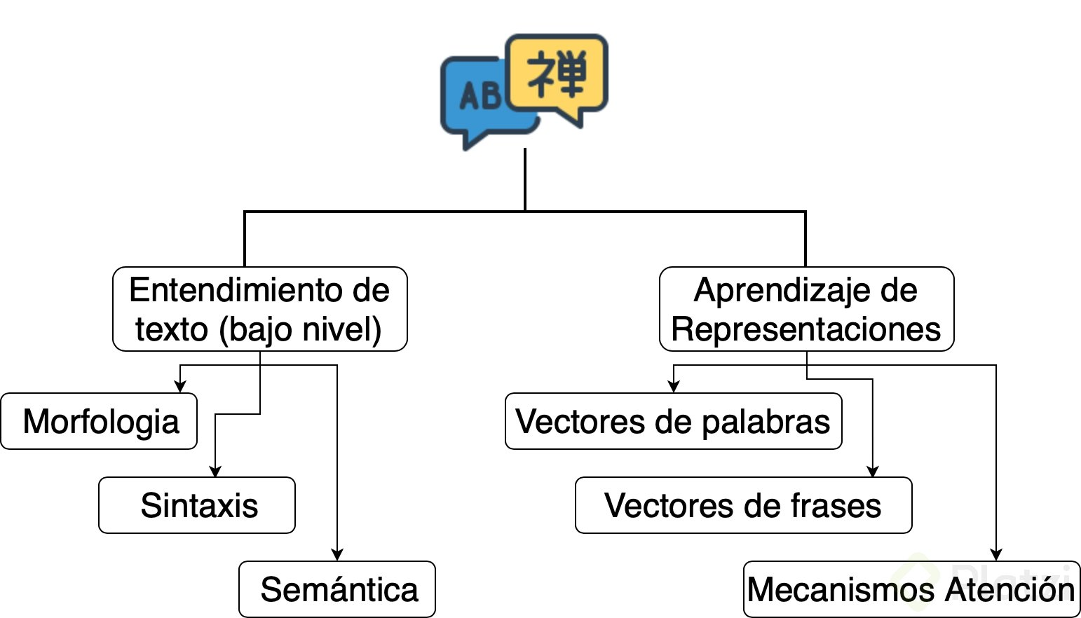 NLP_diagrams_class_1-Page-0.png