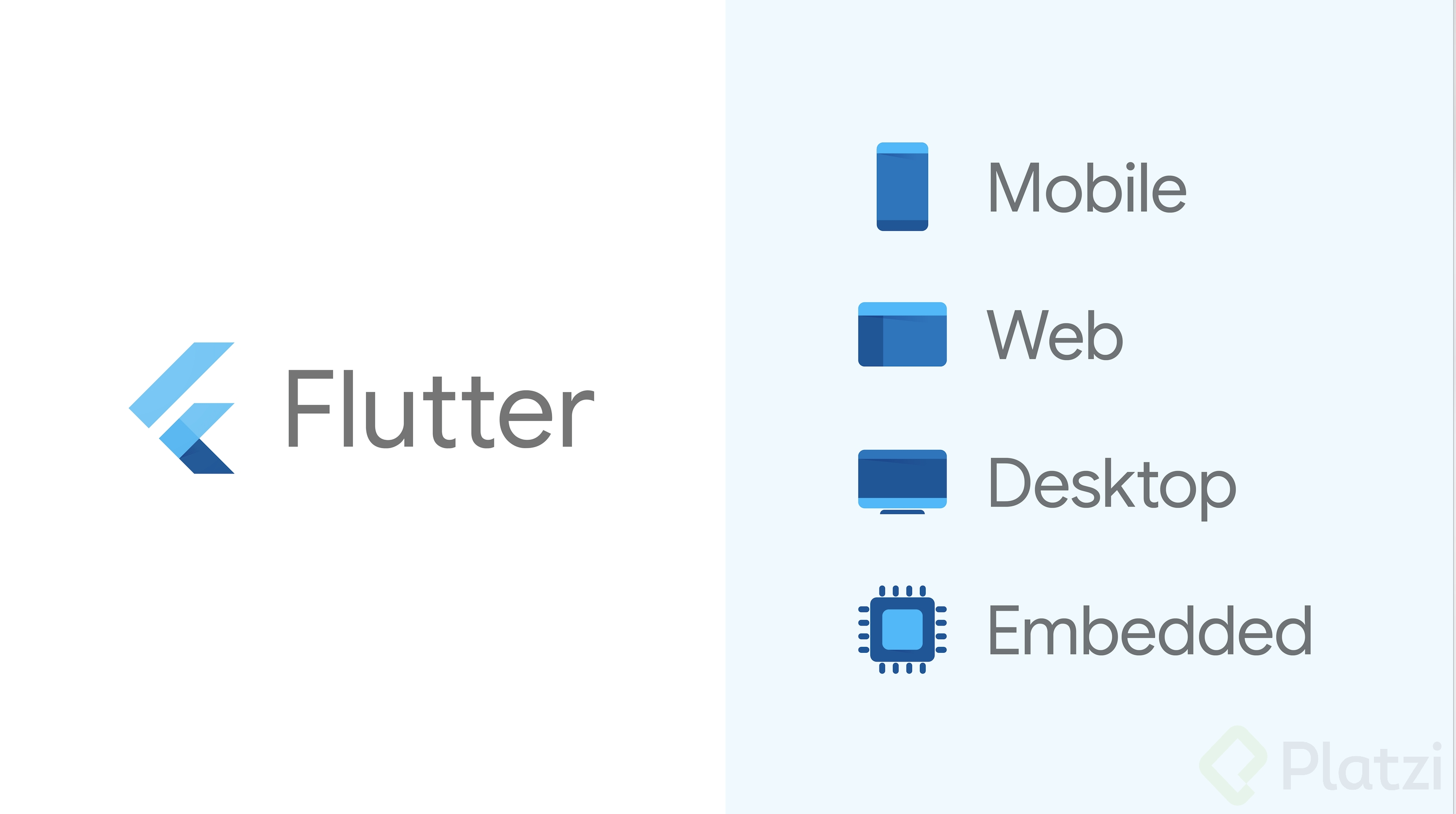 Flutter Multiplataforma