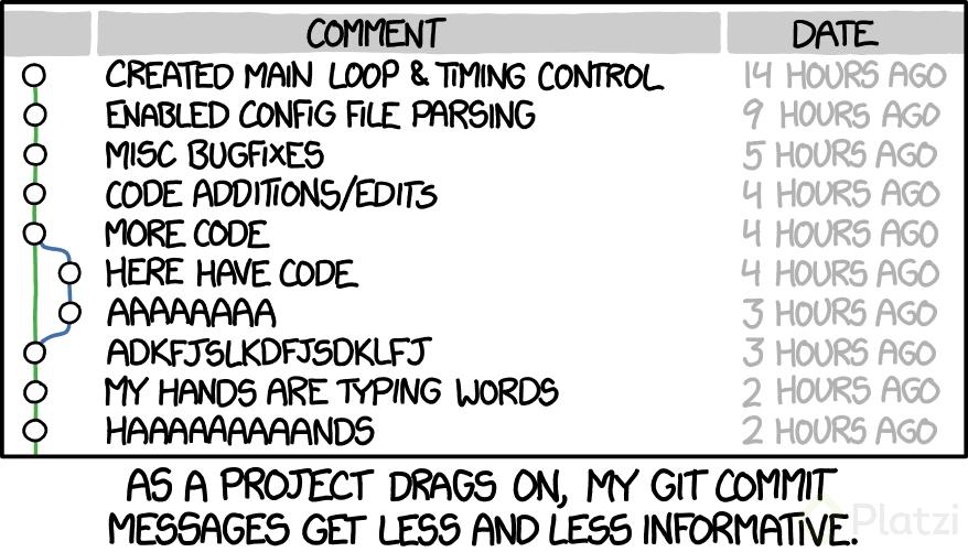 git_commit_2x.png