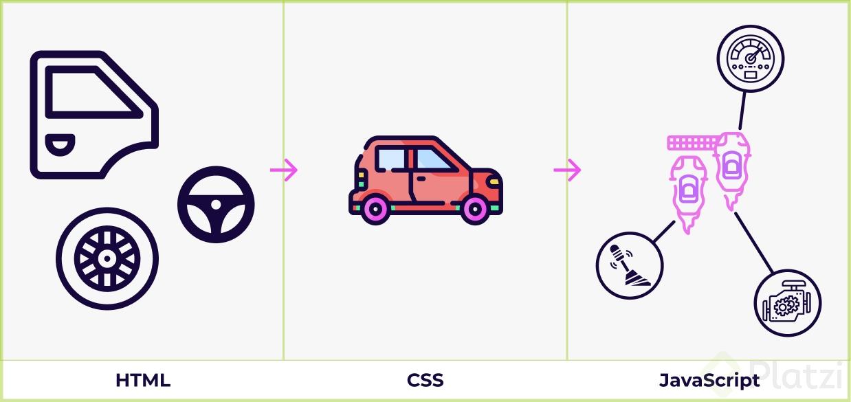 Qué es JavaScript